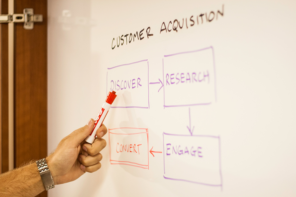 customer acquisition diagram on a whiteboard